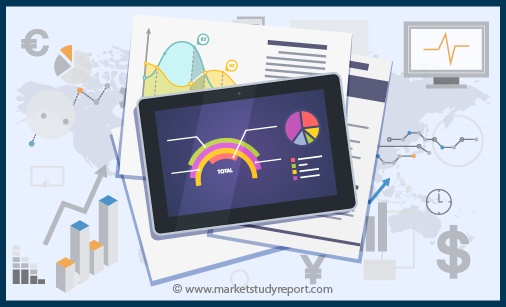 Charity Software Market Segmented by Product, Top Manufacturers, Geography Trends & Forecasts to 2024