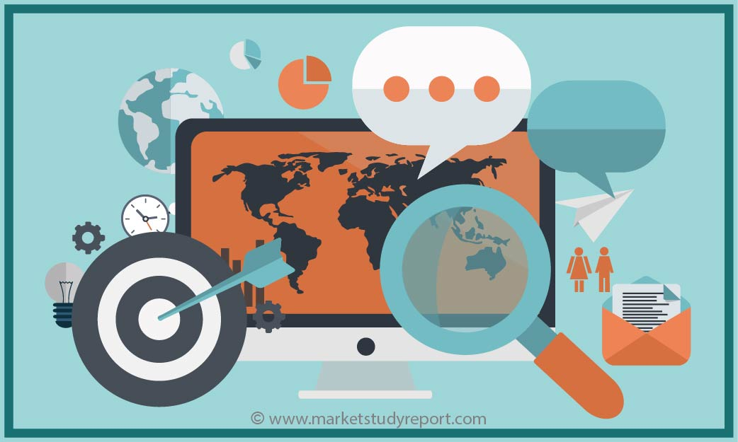 Electronic Translators Market Size, Growth Trends, Top Players, Application Potential and Forecast to 2025