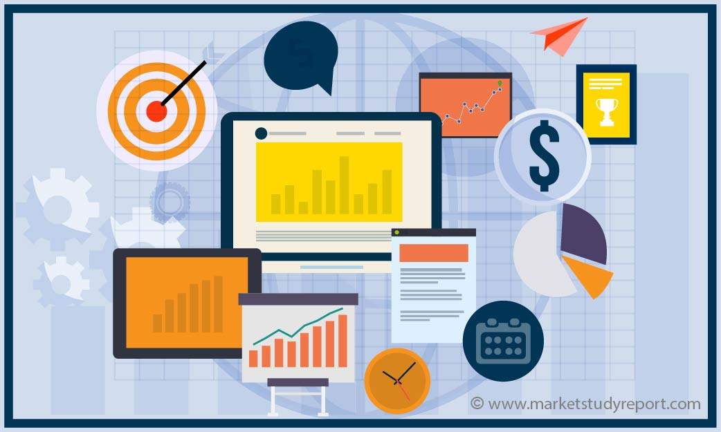 Human Capital Management (HCM) Suite Applications Market, Share, Application Analysis, Regional Outlook, Competitive Strategies & Forecast up to 2024