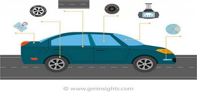 Autonomous Cars Market in the North America to witness healthy CAGR between 2018 to 2024