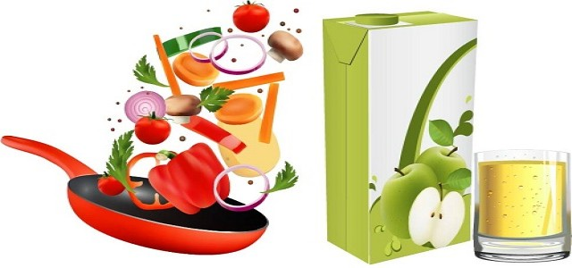Carotenoids Market 2019 Future Scope Demands and Projected Industry Growths to 2024
