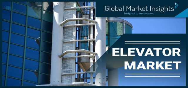 Elevator Market Business Growth 2019-2025 By Regional Players