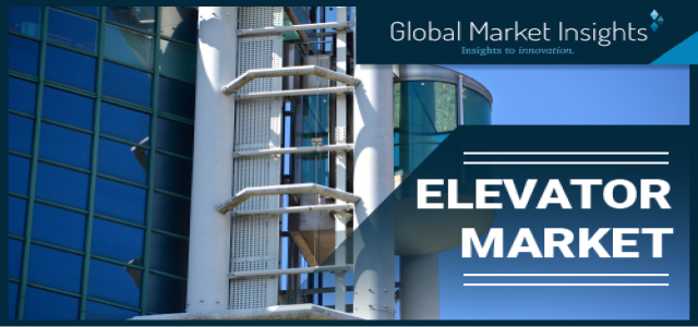 Elevator Market future growth opportunities by 2019-2025