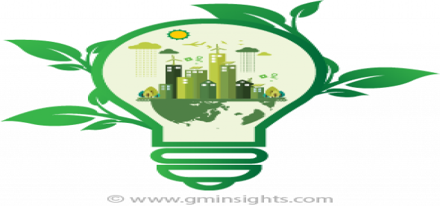 Current Transformer Market trends research, projections Share & Forecast, 2019 – 2025