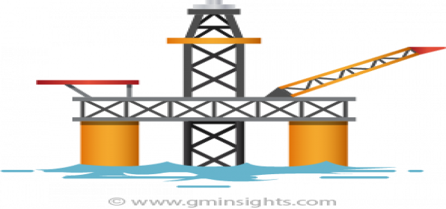 Trends of Offshore Hydropower Market Reviewed for 2019 with Industry Outlook to 2025