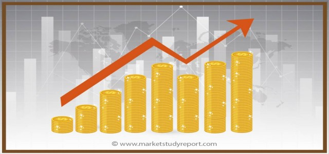Four-seater Canoes Market, Share, Application Analysis, Regional Outlook, Competitive Strategies & Forecast up to 2024